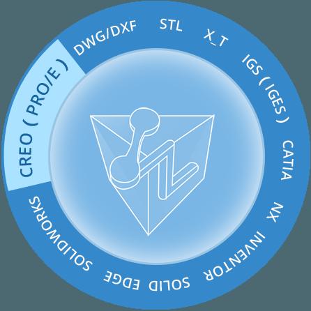 3D CAD translator