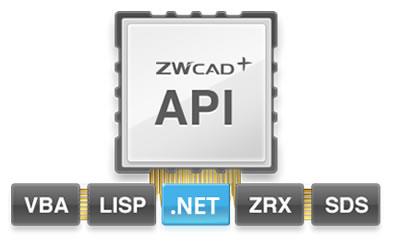 zwcad+ API