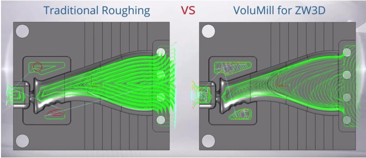 VoluMill™ for ZW3D can generate optimized toolpaths with 50 to 80 percent machining cycle time saved, and it can use full depth of cutter, reducing up to 75 percent costs of cutting tool. (Image courtesy of ZWSOFT.)
