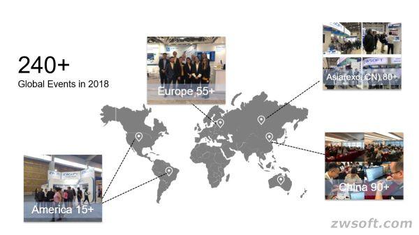 ZWSOFT Global Events