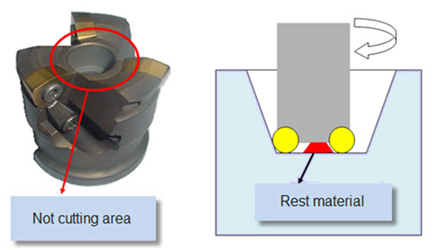 How to optimize ZW3D Machining tactics using Safe Ramp