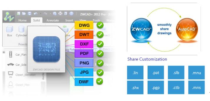 Punto de vista de la industria: Cómo seleccionar un software CAD correcto