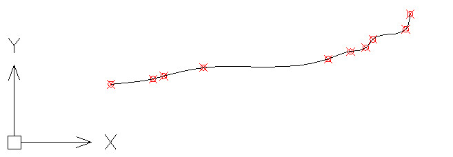 spline curves