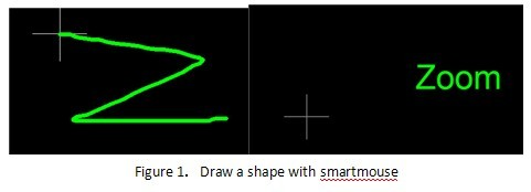 The SmartMouse in CAD